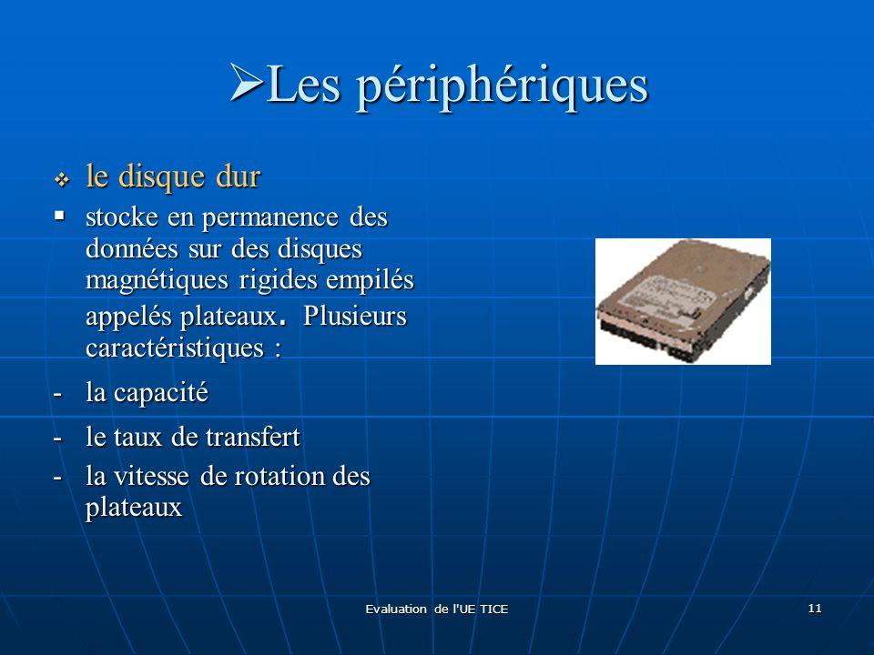 Les périphériques le disque dur
