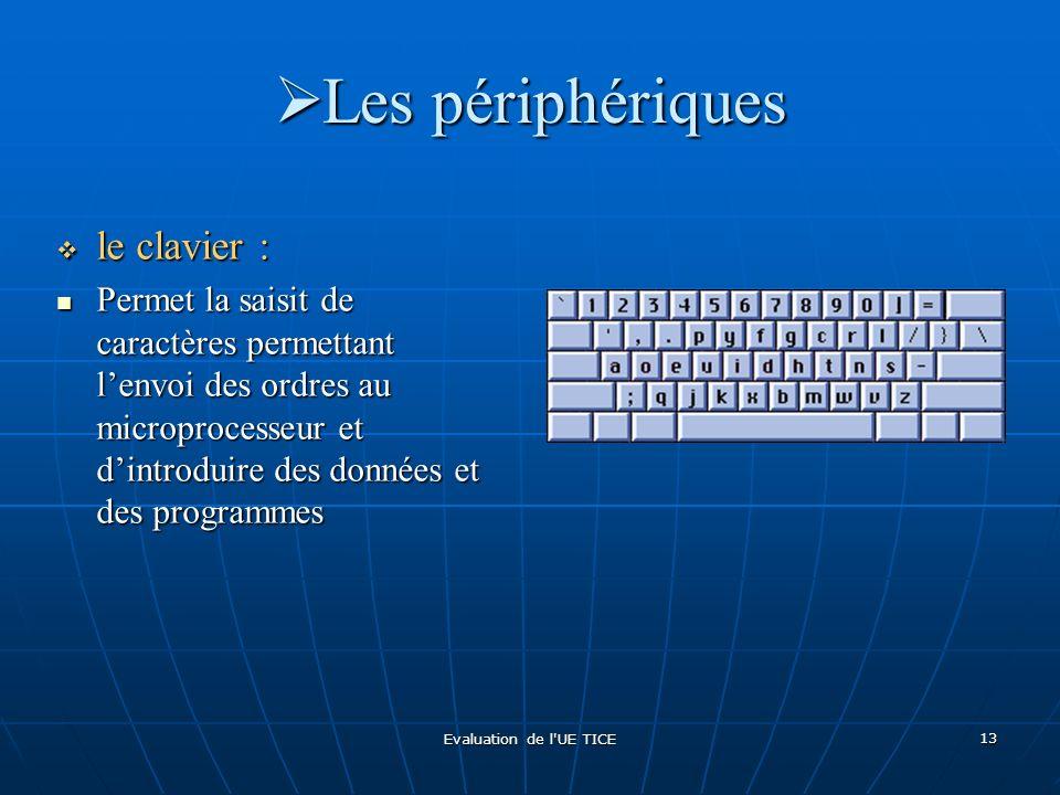 Les périphériques le clavier :