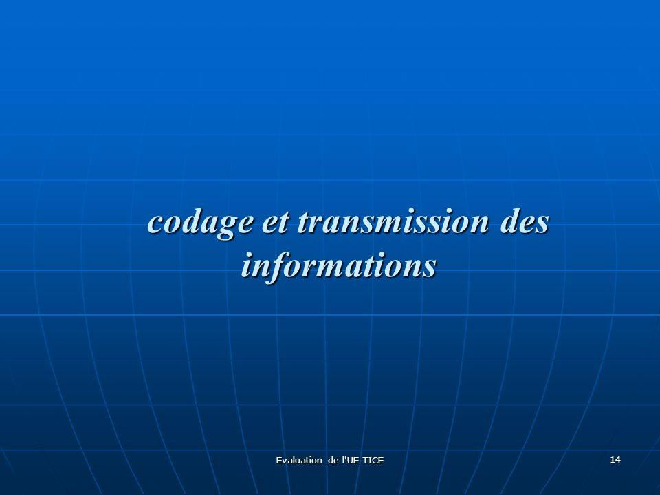 codage et transmission des informations