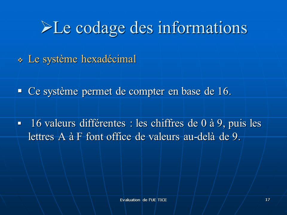 Le codage des informations