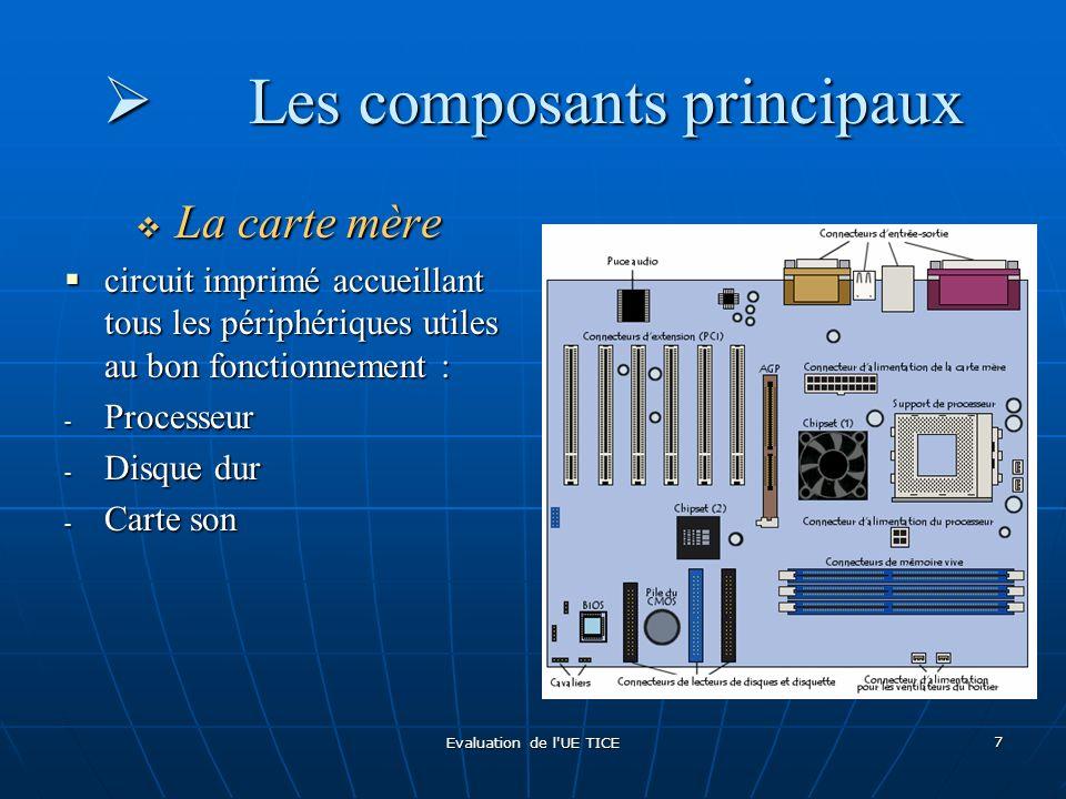 Les composants principaux