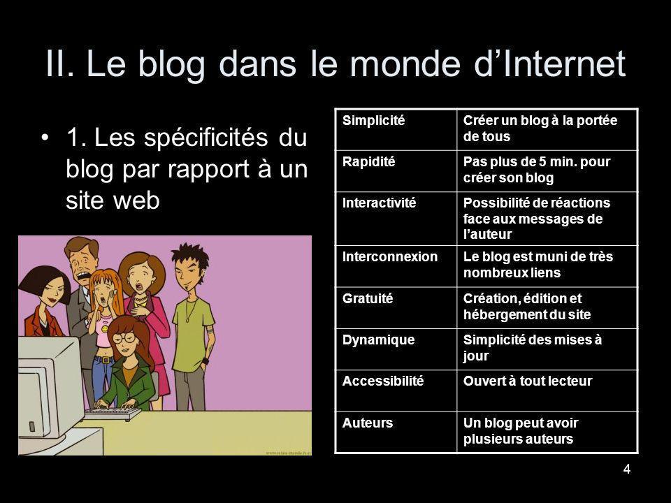 II. Le blog dans le monde d'Internet