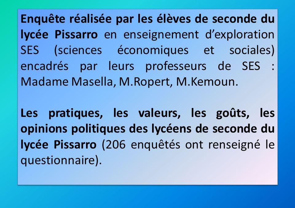Enquête réalisée par les élèves de seconde du lycée Pissarro en enseignement d'exploration SES (sciences économiques et sociales) encadrés par leurs professeurs de SES : Madame Masella, M.Ropert, M.Kemoun.