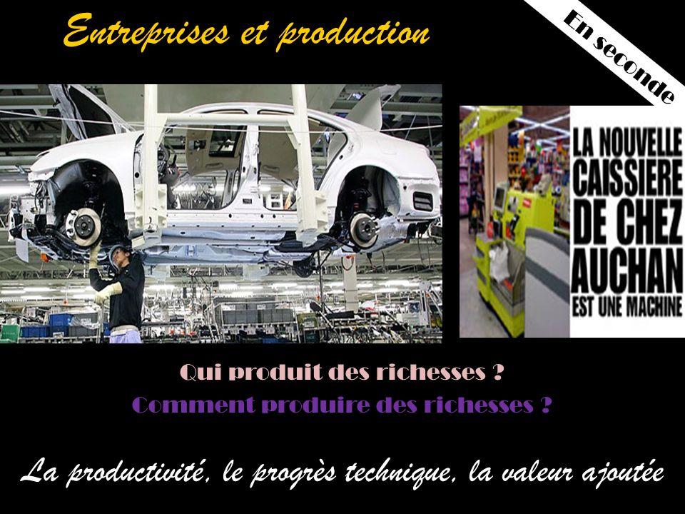 Entreprises et production