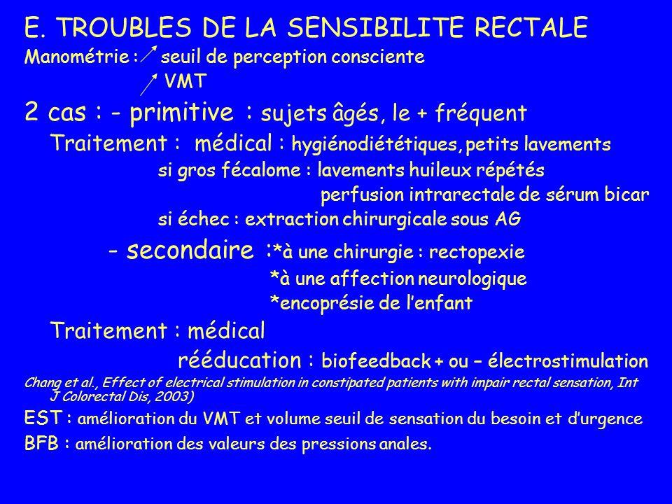 E. TROUBLES DE LA SENSIBILITE RECTALE