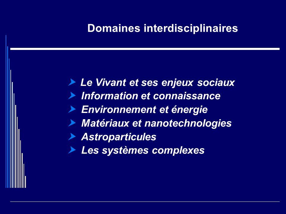 Domaines interdisciplinaires
