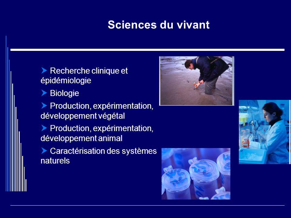Sciences du vivant  Recherche clinique et épidémiologie  Biologie