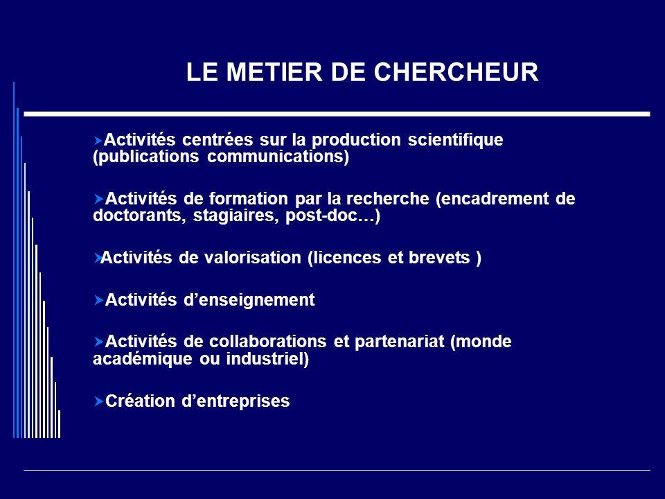 LE METIER DE CHERCHEUR Activités centrées sur la production scientifique (publications communications)