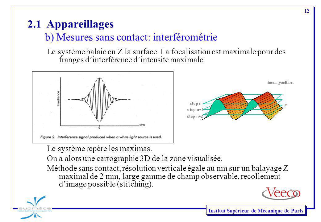 2.1 Appareillages b) Mesures sans contact: interférométrie