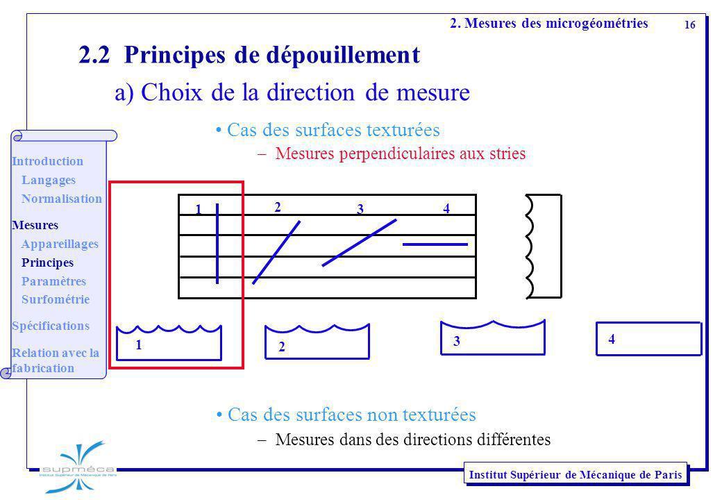 2.2 Principes de dépouillement a) Choix de la direction de mesure