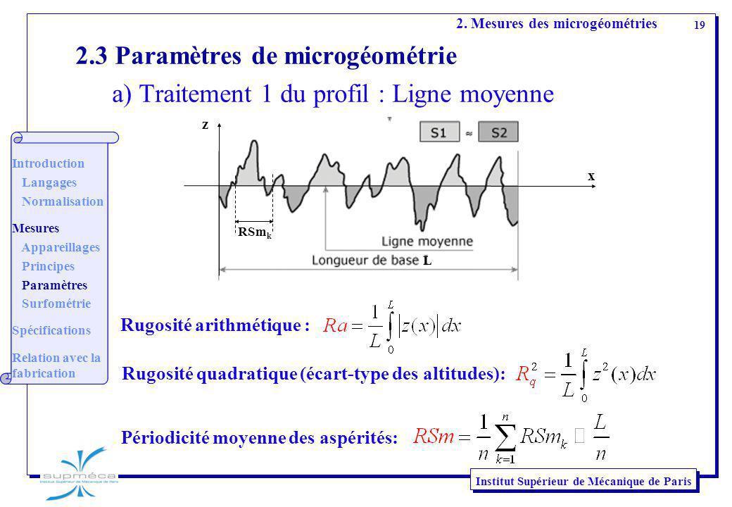 2.3 Paramètres de microgéométrie