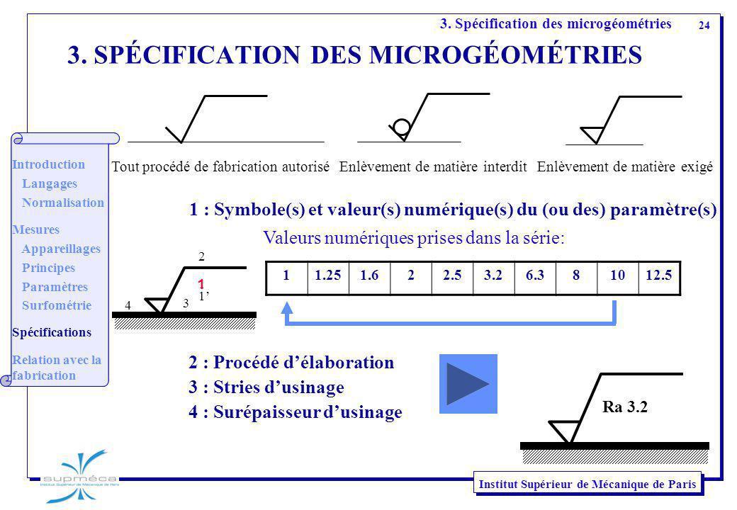 3. SPÉCIFICATION DES MICROGÉOMÉTRIES