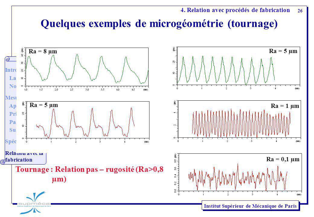Quelques exemples de microgéométrie (tournage)