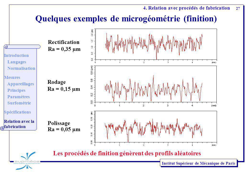 Quelques exemples de microgéométrie (finition)