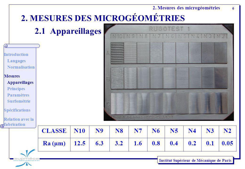 2. MESURES DES MICROGÉOMÉTRIES