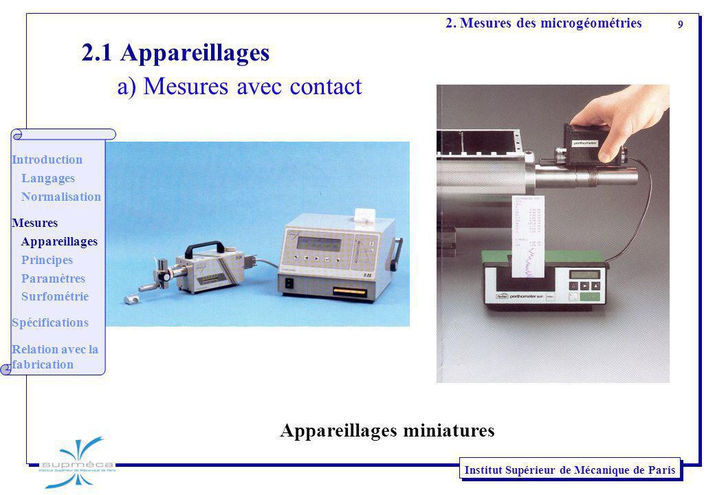 Appareillages miniatures