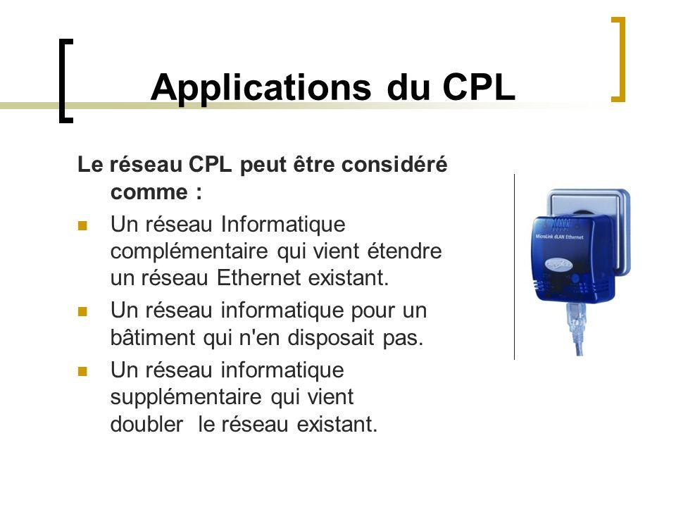 Applications du CPL Le réseau CPL peut être considéré comme :