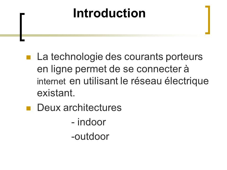 Introduction La technologie des courants porteurs en ligne permet de se connecter à internet en utilisant le réseau électrique existant.