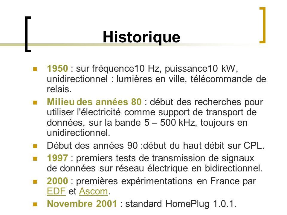 Historique 1950 : sur fréquence10 Hz, puissance10 kW, unidirectionnel : lumières en ville, télécommande de relais.