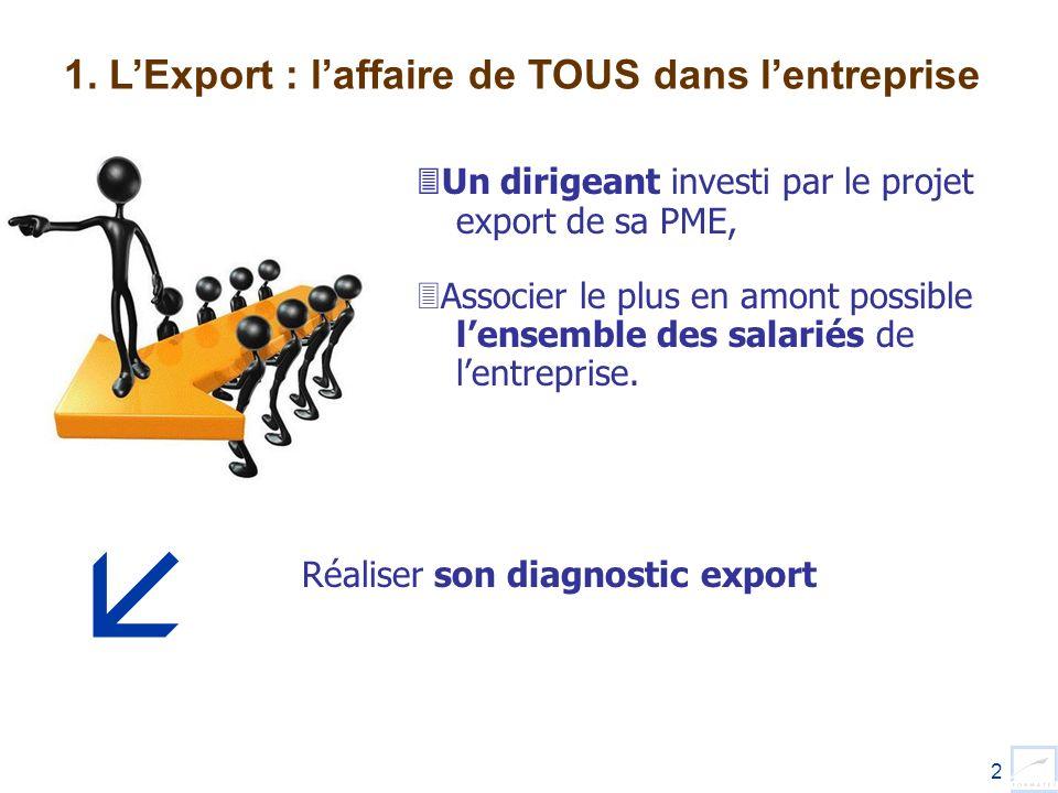  1. L'Export : l'affaire de TOUS dans l'entreprise
