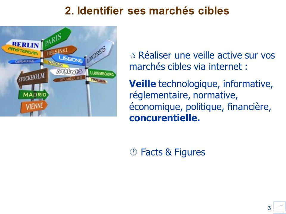 2. Identifier ses marchés cibles