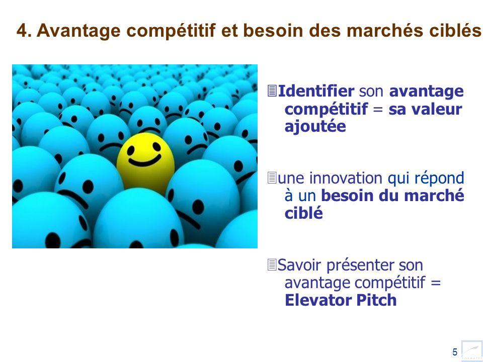 4. Avantage compétitif et besoin des marchés ciblés