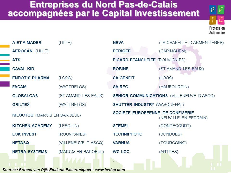 Entreprises du Nord Pas-de-Calais accompagnées par le Capital Investissement