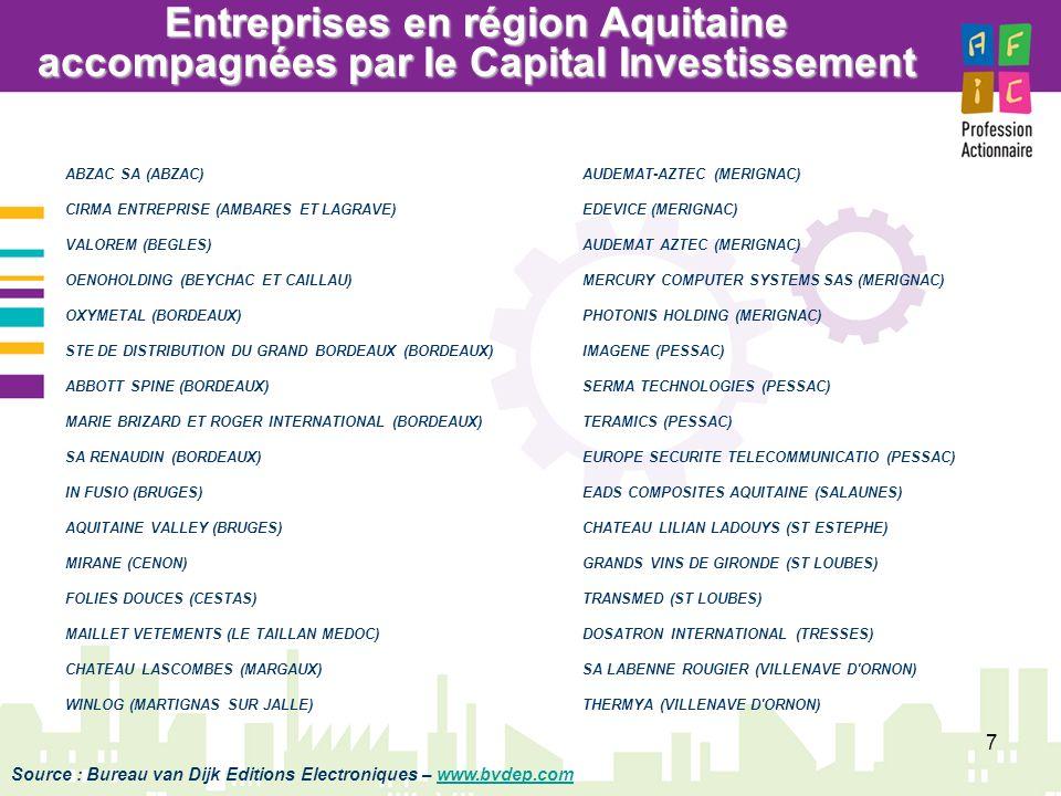 Entreprises en région Aquitaine accompagnées par le Capital Investissement