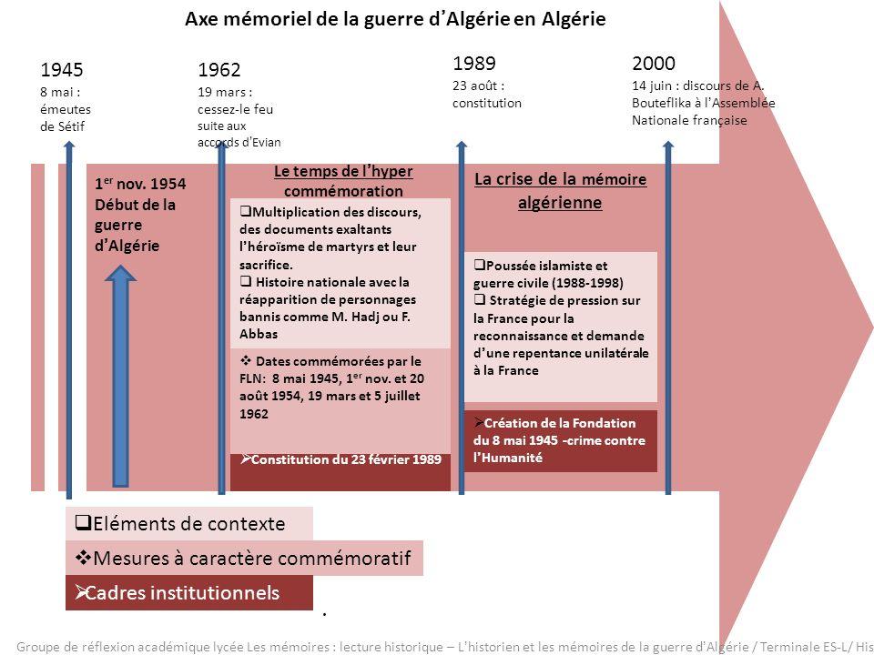 Axe mémoriel de la guerre d'Algérie en Algérie