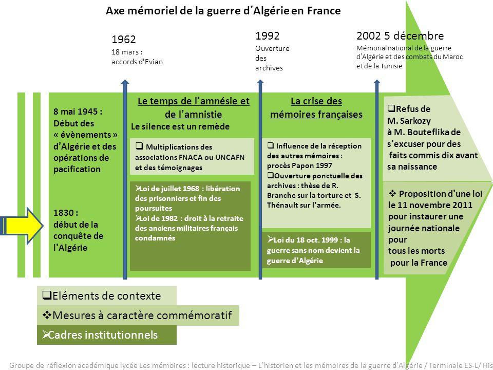 Axe mémoriel de la guerre d'Algérie en France