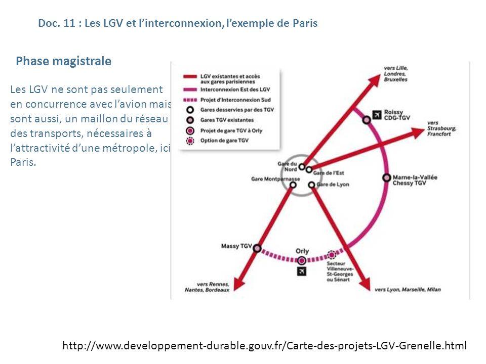 Doc. 11 : Les LGV et l'interconnexion, l'exemple de Paris