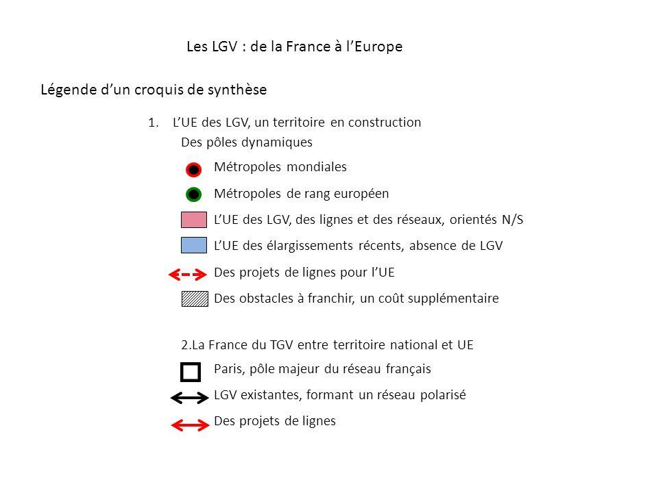 Les LGV : de la France à l'Europe