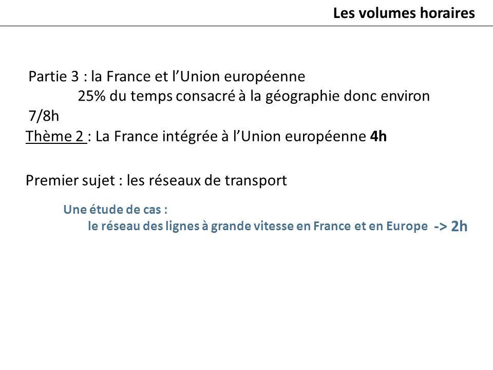 Thème 2 : La France intégrée à l'Union européenne 4h