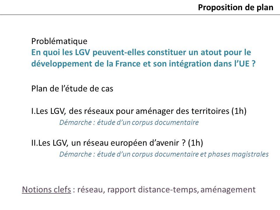 Proposition de plan Problématique.