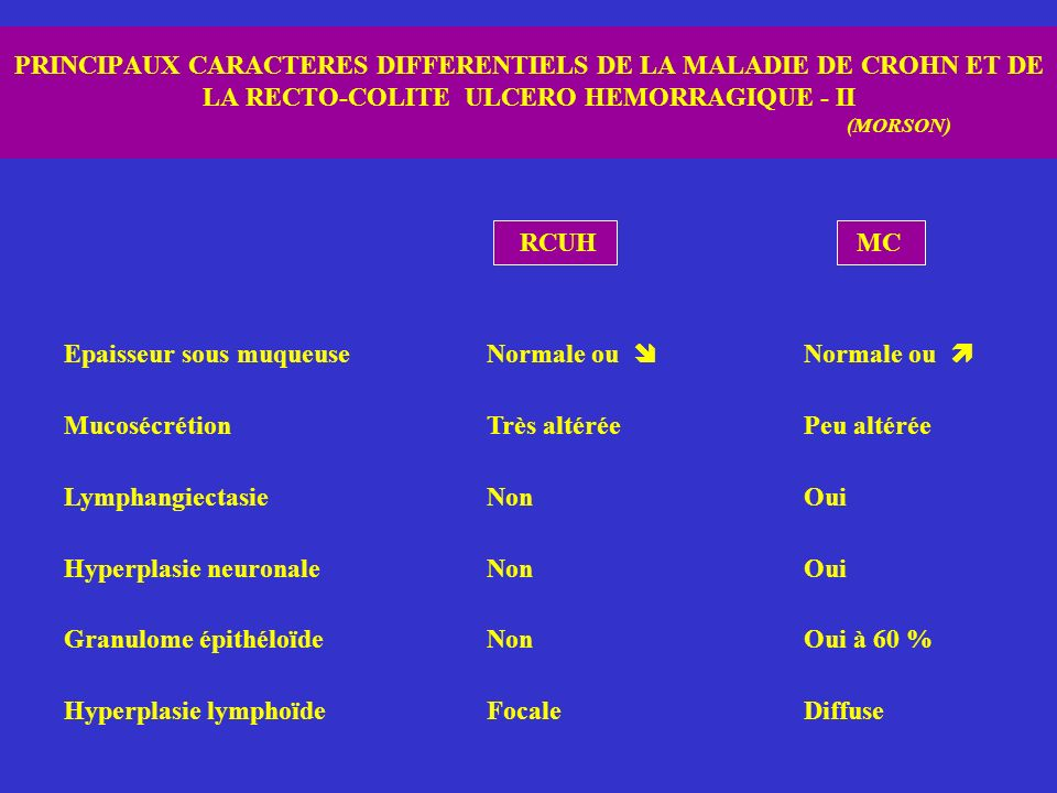 PRINCIPAUX CARACTERES DIFFERENTIELS DE LA MALADIE DE CROHN ET DE LA RECTO-COLITE ULCERO HEMORRAGIQUE - II (MORSON)