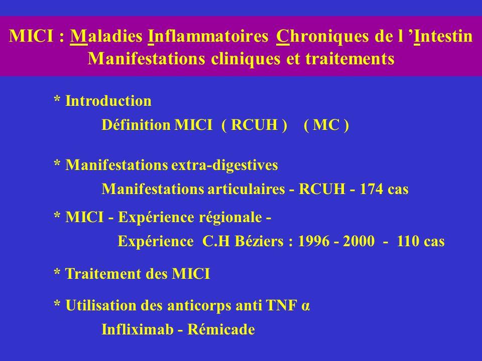 MICI : Maladies Inflammatoires Chroniques de l 'Intestin Manifestations cliniques et traitements