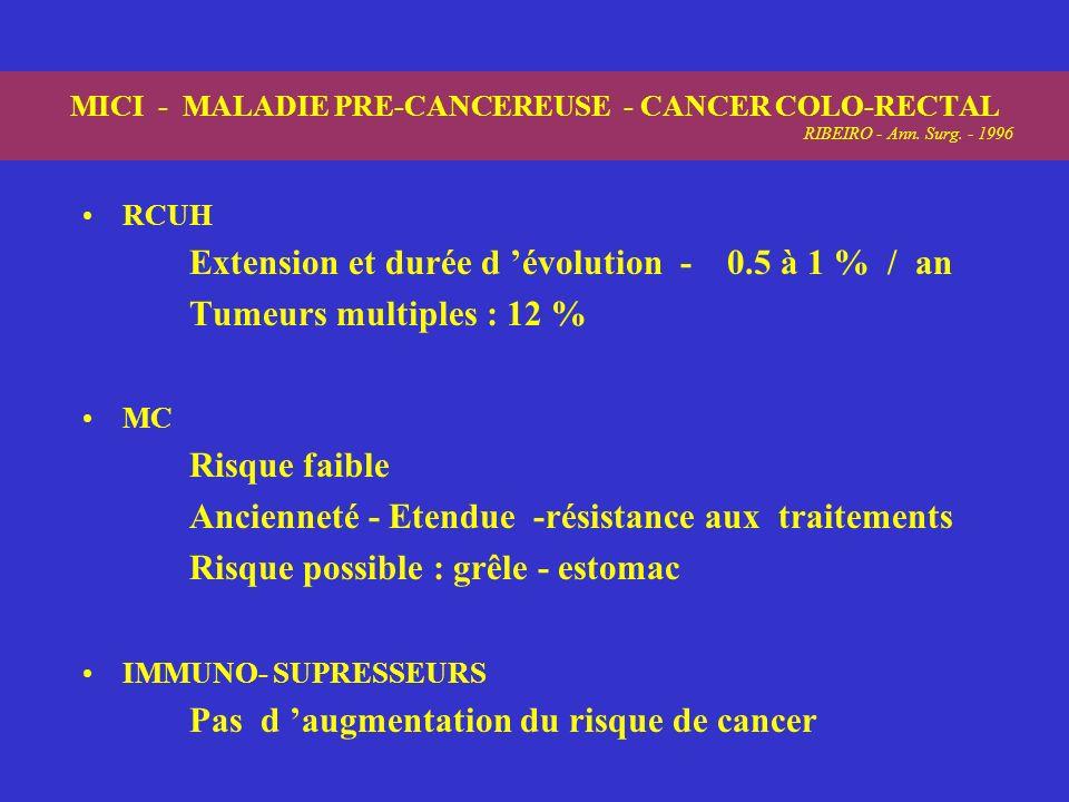 MICI - MALADIE PRE-CANCEREUSE - CANCER COLO-RECTAL RIBEIRO - Ann. Surg. - 1996