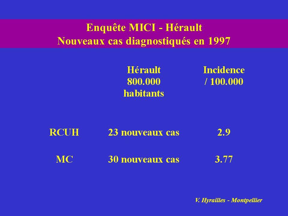 Enquête MICI - Hérault Nouveaux cas diagnostiqués en 1997