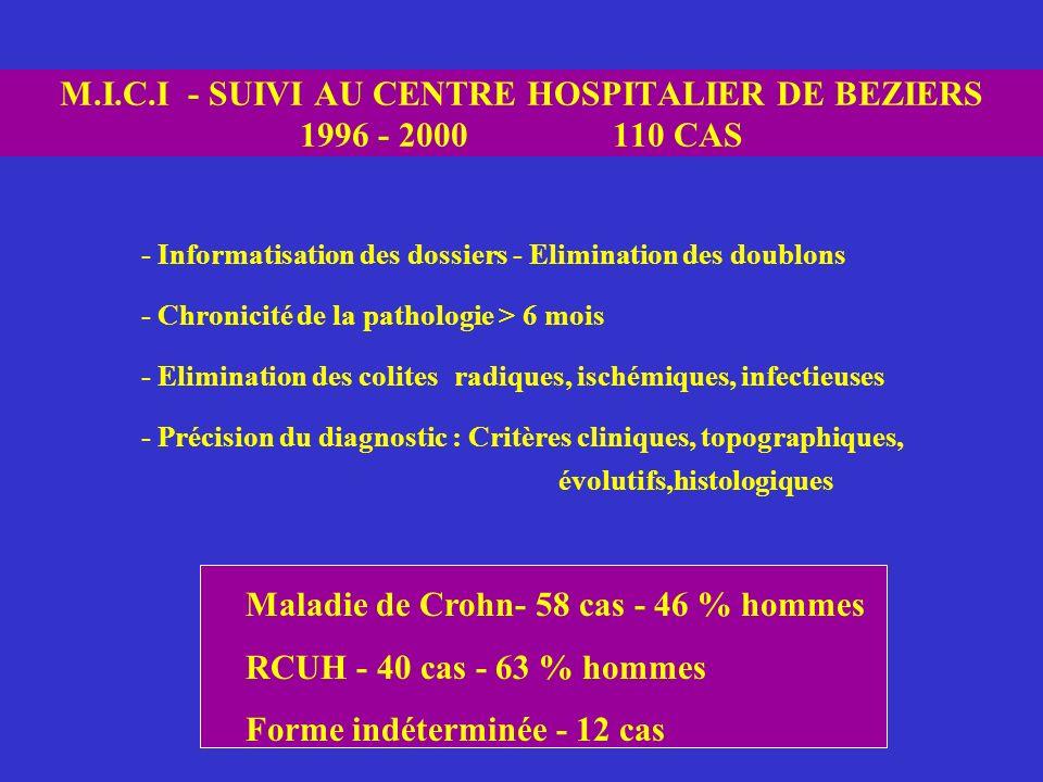 M.I.C.I - SUIVI AU CENTRE HOSPITALIER DE BEZIERS 1996 - 2000 110 CAS