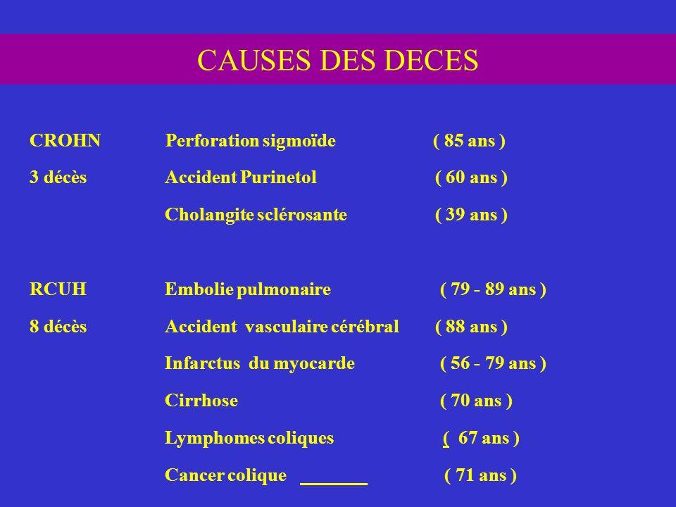 CAUSES DES DECES CROHN Perforation sigmoïde ( 85 ans )
