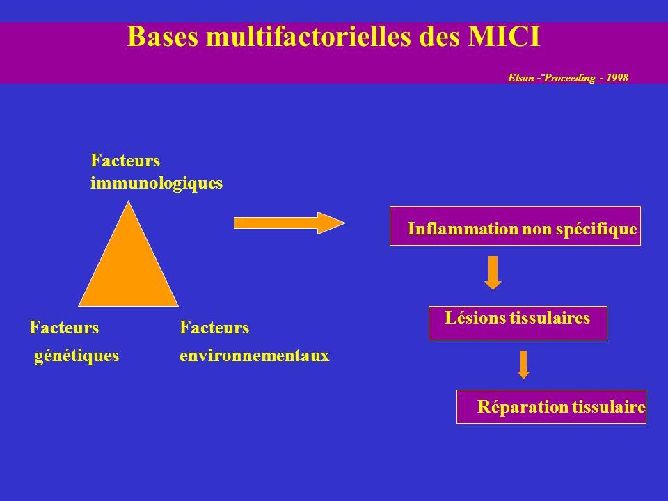 Bases multifactorielles des MICI Elson -¨Proceeding - 1998