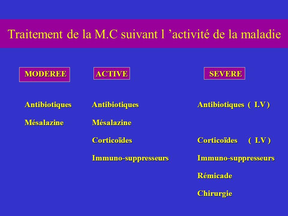 Traitement de la M.C suivant l 'activité de la maladie