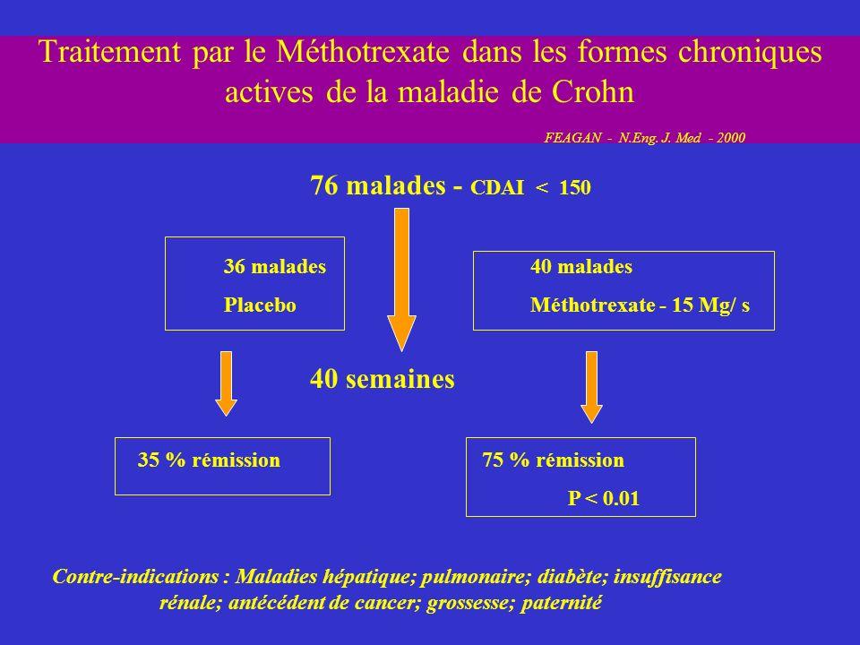 Traitement par le Méthotrexate dans les formes chroniques actives de la maladie de Crohn FEAGAN - N.Eng. J. Med - 2000