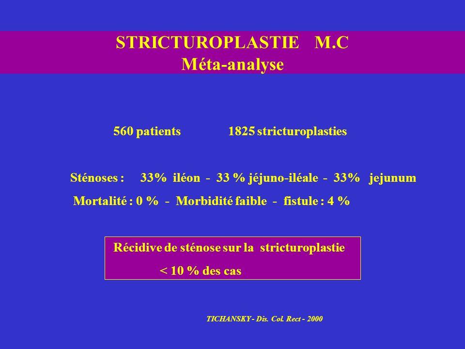 STRICTUROPLASTIE M.C Méta-analyse