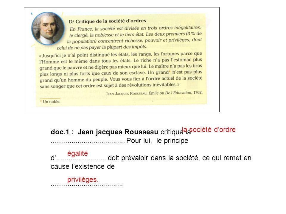 la société d'ordre doc.1 : Jean jacques Rousseau critique la ..................................... Pour lui, le principe.