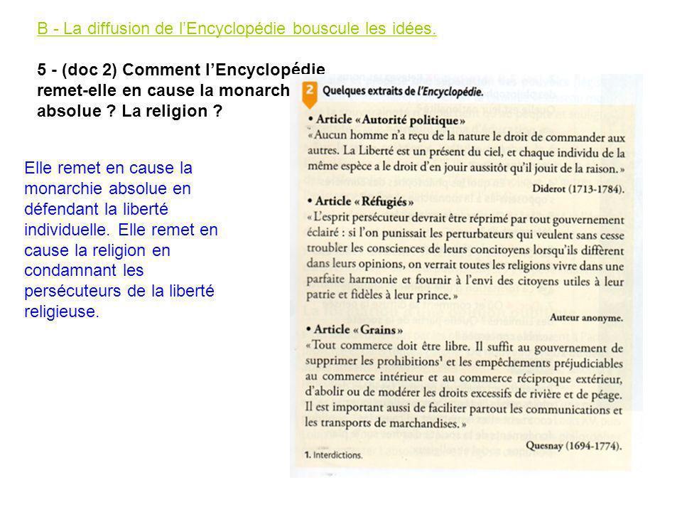 B - La diffusion de l'Encyclopédie bouscule les idées.