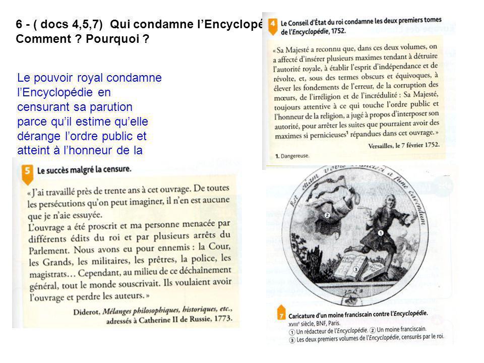 6 - ( docs 4,5,7) Qui condamne l'Encyclopédie