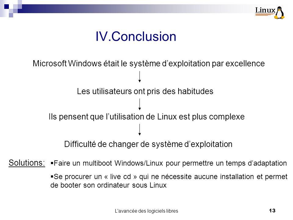 Conclusion Microsoft Windows était le système d'exploitation par excellence. Les utilisateurs ont pris des habitudes.