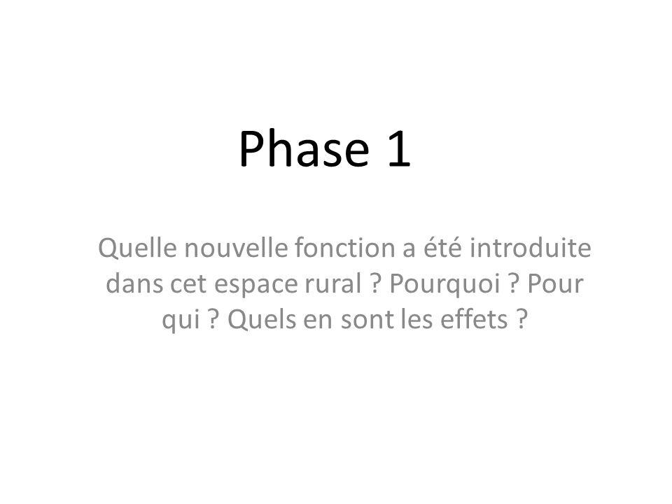 Phase 1Quelle nouvelle fonction a été introduite dans cet espace rural .