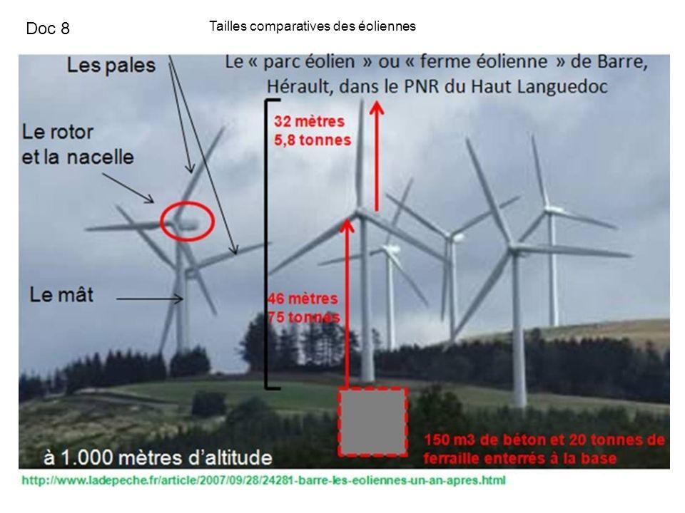 Doc 8 Tailles comparatives des éoliennes